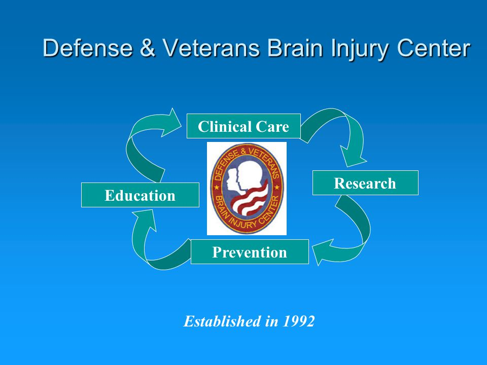 Defense & Veterans Brain Injury Center  Multi-site Center  Collaboration of Department of Defense & Department of Veterans Affairs  Established in 1992  Congressionally funded  Mission: Clinical Care, Clinical Research, and Education