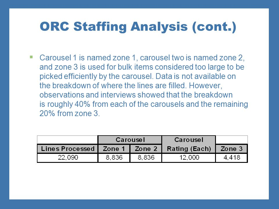 ORC Staffing Analysis (cont.)  Carousel 1 is named zone 1, carousel two is named zone 2, and zone 3 is used for bulk items considered too large to be