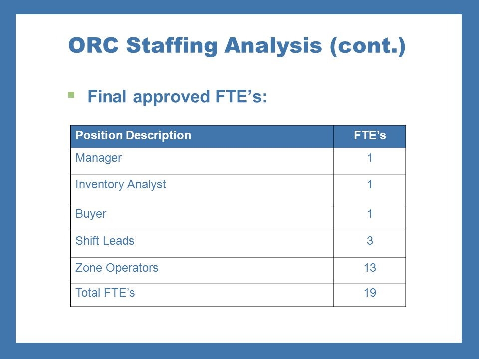 ORC Staffing Analysis (cont.)  Final approved FTE's: Position DescriptionFTE's Manager1 Inventory Analyst1 Buyer1 Shift Leads3 Zone Operators13 Total