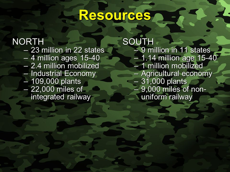 Slide 4 Resources NORTH –23 million in 22 states –4 million ages 15-40 –2.4 million mobilized –Industrial Economy –109,000 plants –22,000 miles of integrated railway SOUTH –9 million in 11 states –1.14 million age 15-40 –1 million mobilized –Agricultural economy –31,000 plants –9,000 miles of non- uniform railway