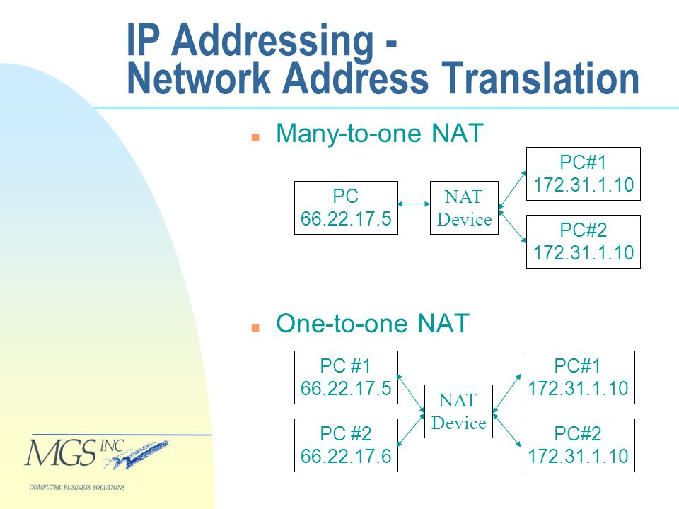 IP Addressing - Network Address Translation n Many-to-one NAT n One-to-one NAT NAT Device PC#1 172.31.1.10 PC#2 172.31.1.10 PC #1 66.22.17.5 PC #2 66.22.17.6 PC 66.22.17.5 NAT Device PC#1 172.31.1.10 PC#2 172.31.1.10