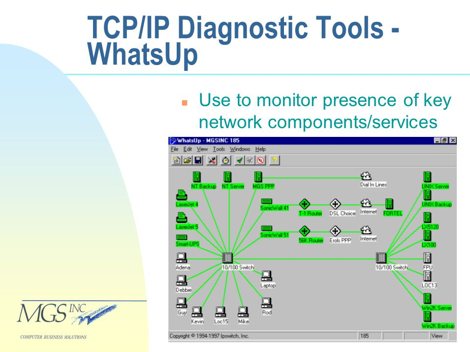 TCP/IP Diagnostic Tools - WhatsUp n Use to monitor presence of key network components/services