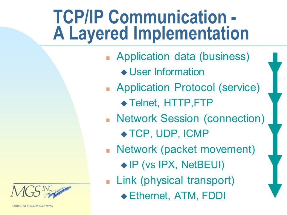 TCP/IP Communication - A Layered Implementation n Application data (business) u User Information n Application Protocol (service) u Telnet, HTTP,FTP n Network Session (connection) u TCP, UDP, ICMP n Network (packet movement) u IP (vs IPX, NetBEUI) n Link (physical transport) u Ethernet, ATM, FDDI