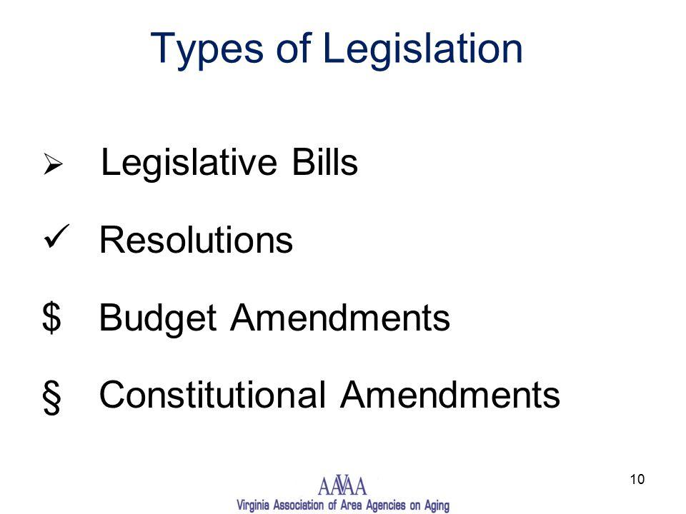Types of Legislation  Legislative Bills Resolutions $ Budget Amendments § Constitutional Amendments 10