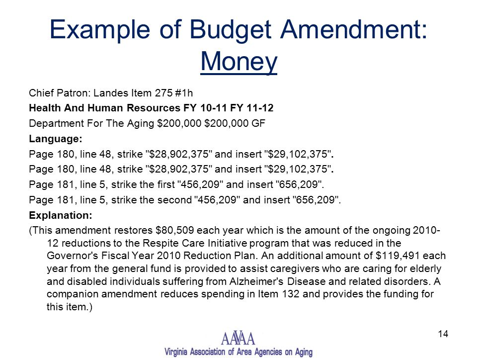 Example of Budget Amendment: Money Chief Patron: Landes Item 275 #1h Health And Human Resources FY 10-11 FY 11-12 Department For The Aging $200,000 $200,000 GF Language: Page 180, line 48, strike $28,902,375 and insert $29,102,375 .