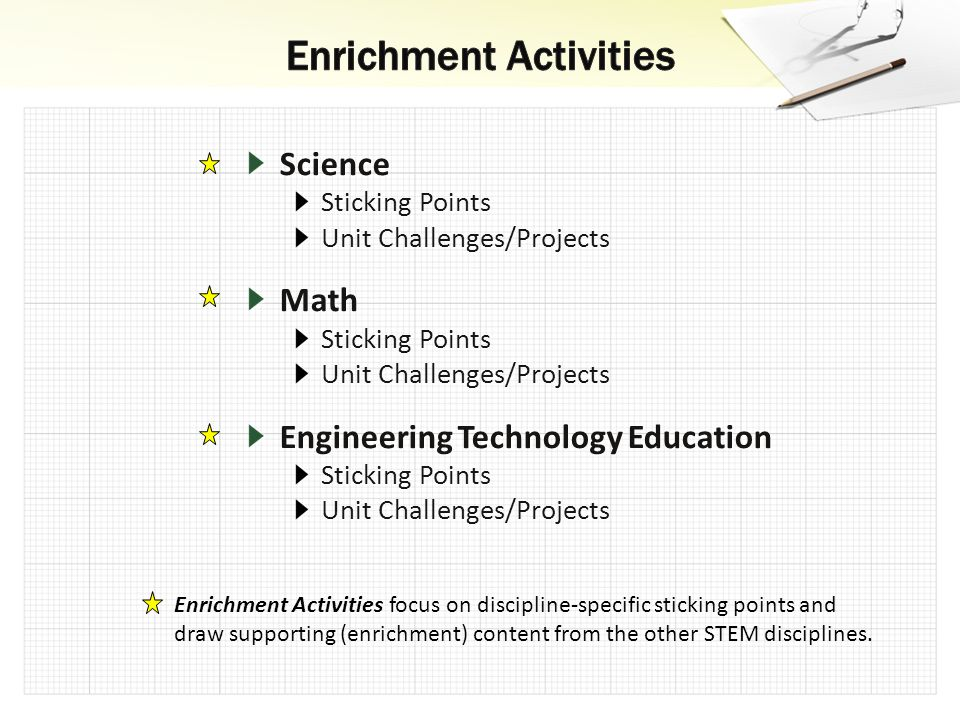 Science Sticking Points Unit Challenges/Projects Math Sticking Points Unit Challenges/Projects Engineering Technology Education Sticking Points Unit Challenges/Projects Enrichment Activities focus on discipline-specific sticking points and draw supporting (enrichment) content from the other STEM disciplines.