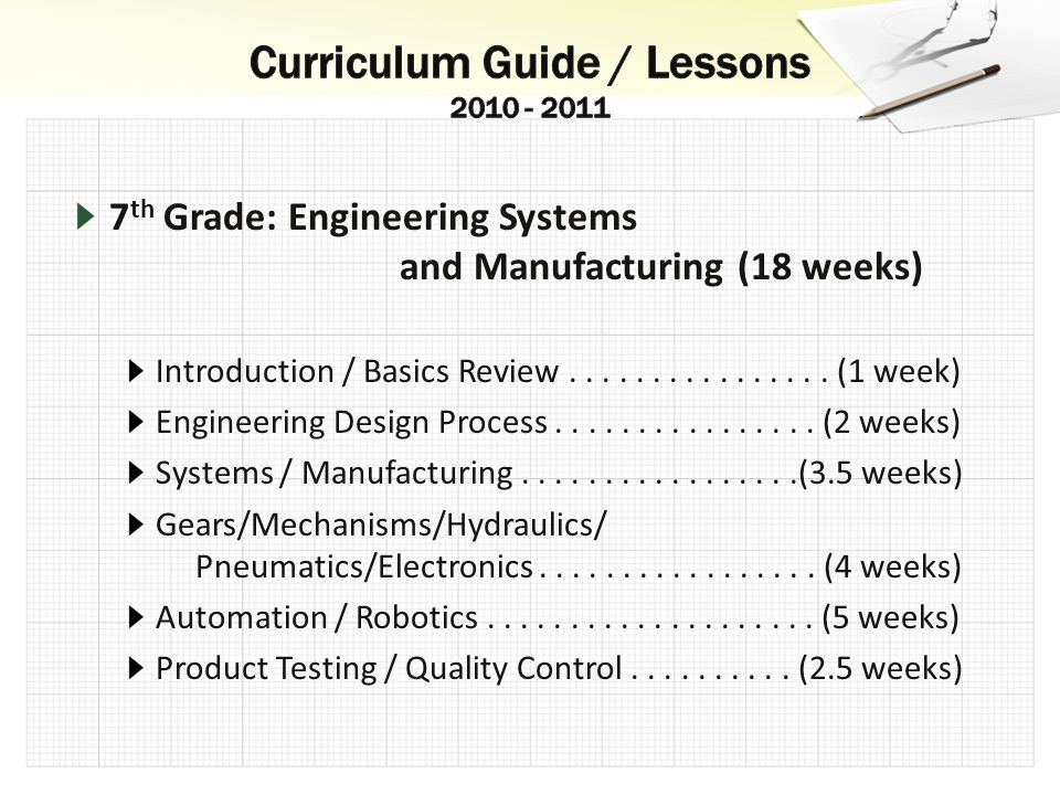 7 th Grade: Engineering Systems and Manufacturing (18 weeks) Introduction / Basics Review................