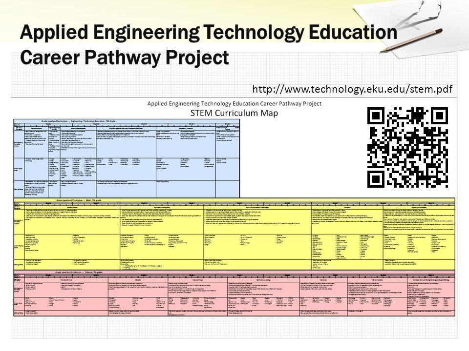 http://www.technology.eku.edu/stem.pdf