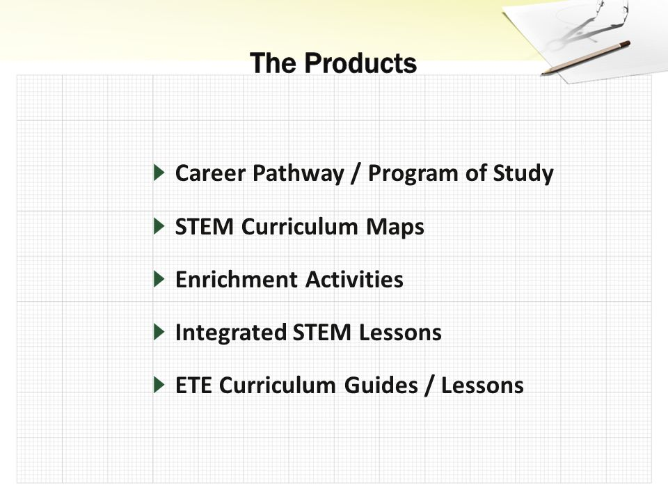 Career Pathway / Program of Study STEM Curriculum Maps Enrichment Activities Integrated STEM Lessons ETE Curriculum Guides / Lessons