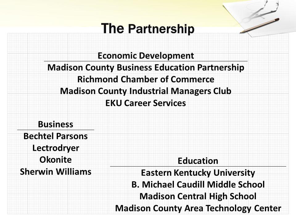 Education Eastern Kentucky University B.