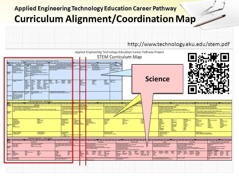 http://www.technology.eku.edu/stem.pdf Engineering / Technology Education Math Science