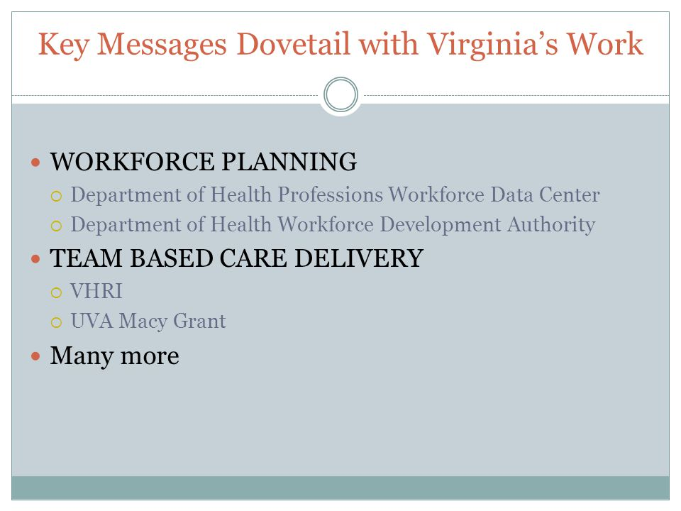 Key Messages Dovetail with Virginia's Work WORKFORCE PLANNING  Department of Health Professions Workforce Data Center  Department of Health Workforce Development Authority TEAM BASED CARE DELIVERY  VHRI  UVA Macy Grant Many more