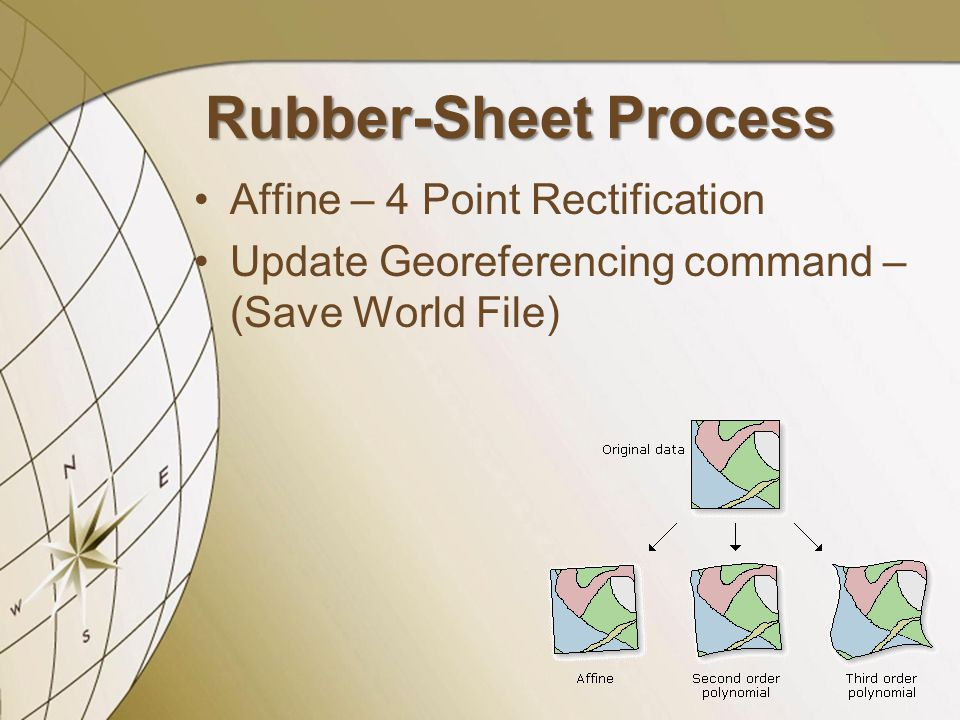 Rubber-Sheet Process Affine – 4 Point Rectification Update Georeferencing command – (Save World File)