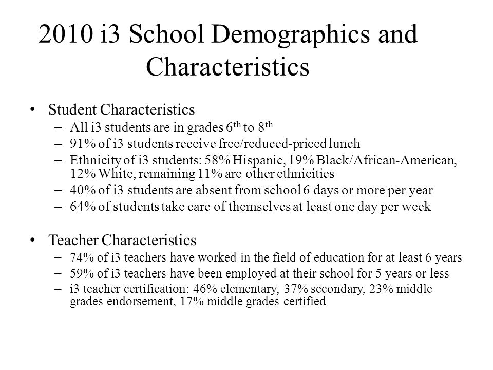 2010 i3 School Demographics and Characteristics Student Characteristics – All i3 students are in grades 6 th to 8 th – 91% of i3 students receive free/reduced-priced lunch – Ethnicity of i3 students: 58% Hispanic, 19% Black/African-American, 12% White, remaining 11% are other ethnicities – 40% of i3 students are absent from school 6 days or more per year – 64% of students take care of themselves at least one day per week Teacher Characteristics – 74% of i3 teachers have worked in the field of education for at least 6 years – 59% of i3 teachers have been employed at their school for 5 years or less – i3 teacher certification: 46% elementary, 37% secondary, 23% middle grades endorsement, 17% middle grades certified