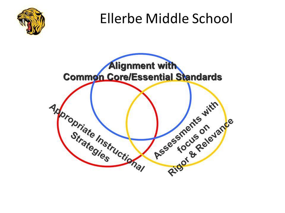 Ellerbe Middle School