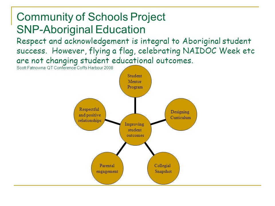 Community of Schools Project SNP-Aboriginal Education Respect and acknowledgement is integral to Aboriginal student success.