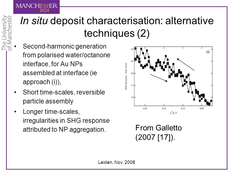 Leiden, Nov. 2008 In situ deposit characterisation: alternative techniques (2) Second-harmonic generation from polarised water/octanone interface, for