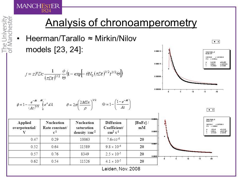 Leiden, Nov. 2008 Analysis of chronoamperometry Heerman/Tarallo ≈ Mirkin/Nilov models [23, 24]: Applied overpotential/ V Nucleation Rate constant/ s -