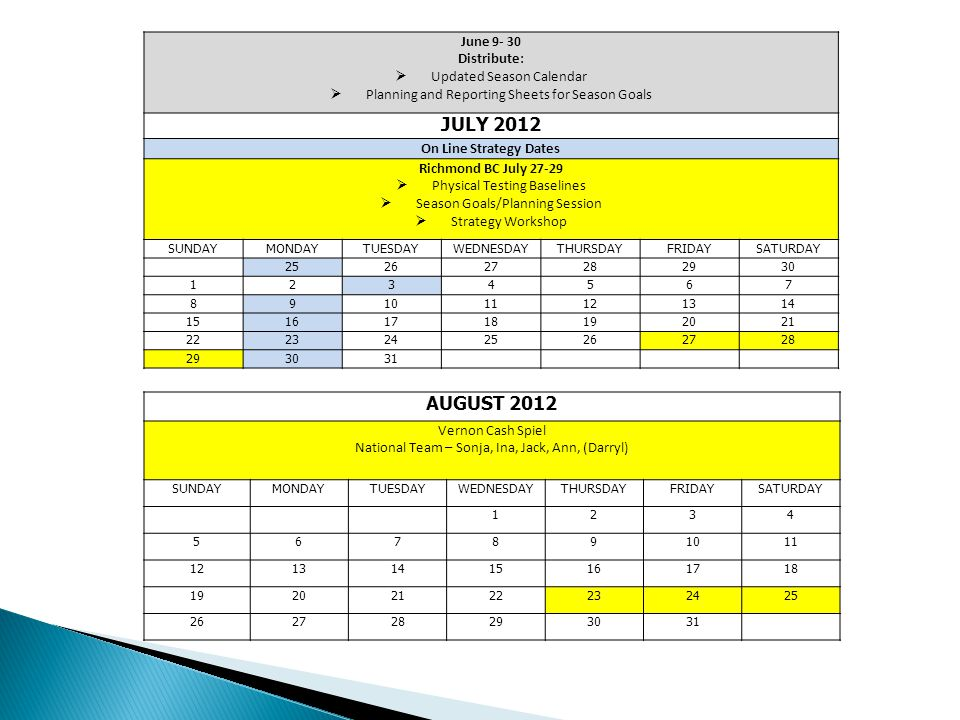 June 9- 30 Distribute:  Updated Season Calendar  Planning and Reporting Sheets for Season Goals JULY 2012 On Line Strategy Dates Richmond BC July 27-29  Physical Testing Baselines  Season Goals/Planning Session  Strategy Workshop SUNDAYMONDAYTUESDAYWEDNESDAYTHURSDAYFRIDAYSATURDAY 252627282930 1234567 891011121314 15161718192021 22232425262728 293031 AUGUST 2012 Vernon Cash Spiel National Team – Sonja, Ina, Jack, Ann, (Darryl) SUNDAYMONDAYTUESDAYWEDNESDAYTHURSDAYFRIDAYSATURDAY 1234 567891011 12131415161718 19202122232425 262728293031