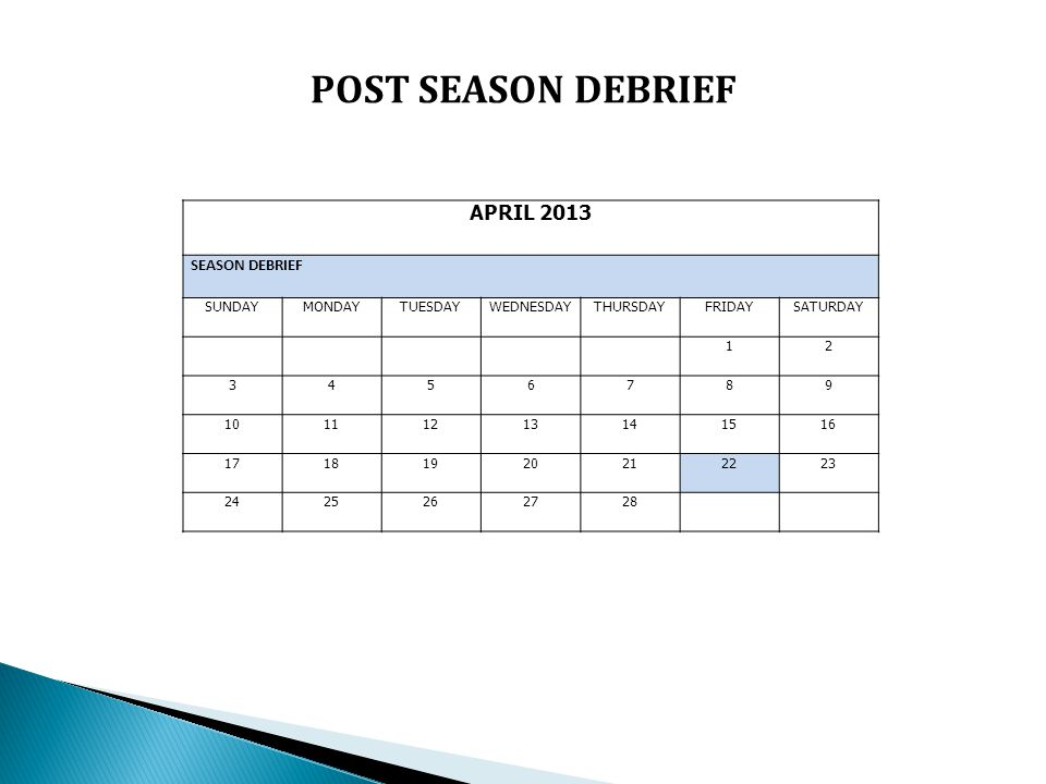 APRIL 2013 SEASON DEBRIEF SUNDAYMONDAYTUESDAYWEDNESDAYTHURSDAYFRIDAYSATURDAY 12 3456789 10111213141516 17181920212223 2425262728 POST SEASON DEBRIEF