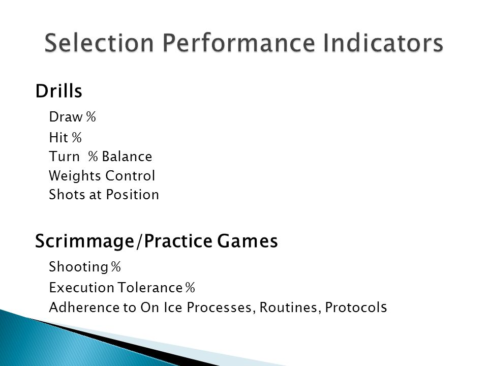 Drills Draw % Hit % Turn % Balance Weights Control Shots at Position Scrimmage/Practice Games Shooting % Execution Tolerance % Adherence to On Ice Processes, Routines, Protocol s