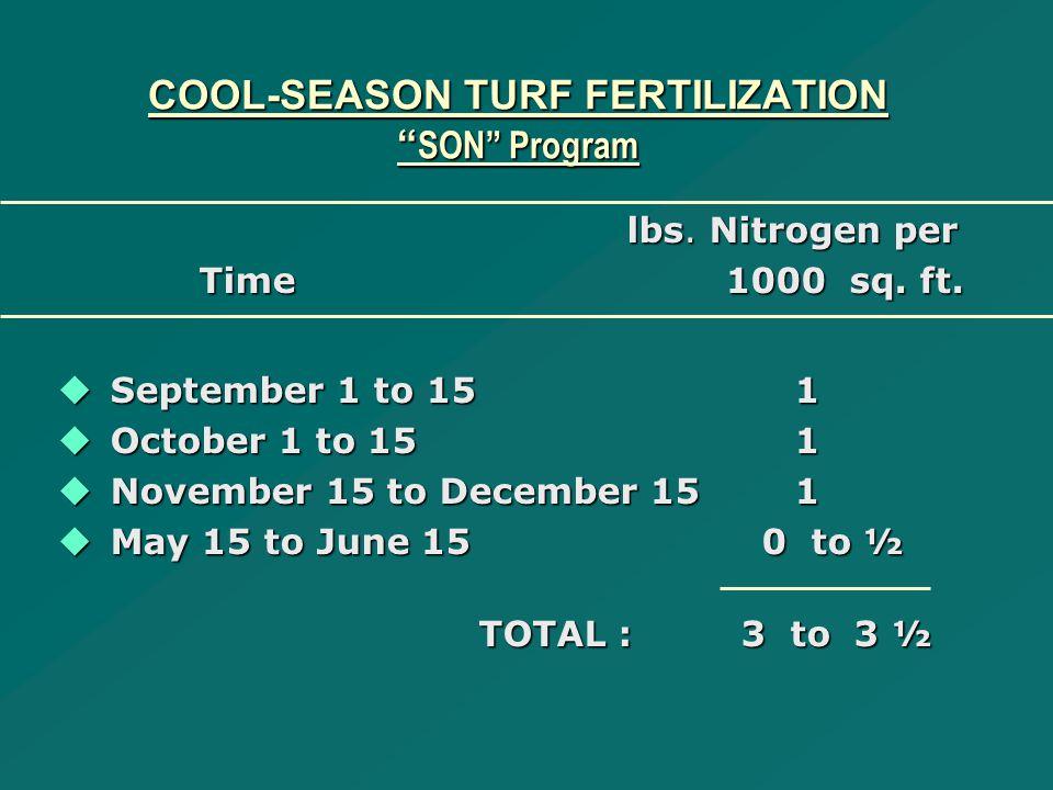 COOL-SEASON TURF FERTILIZATION SON Program lbs.