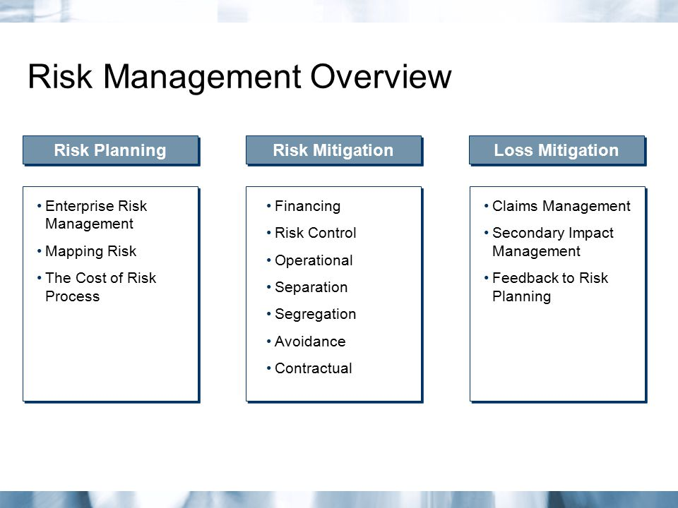 Risk Management Overview Risk Planning Risk Mitigation Loss Mitigation Enterprise Risk Management Mapping Risk The Cost of Risk Process Enterprise Ris