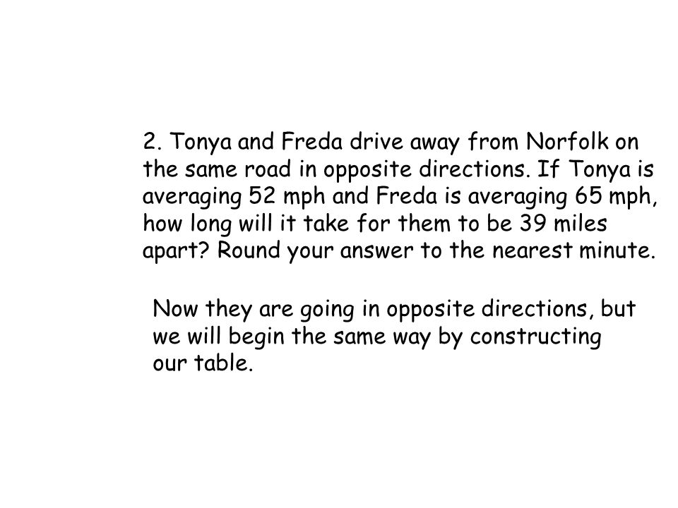 RateTimeDistanc e Tonya52x52x Freda65x65x Tonya and Freda drive away from Norfolk on the same road in the same direction.