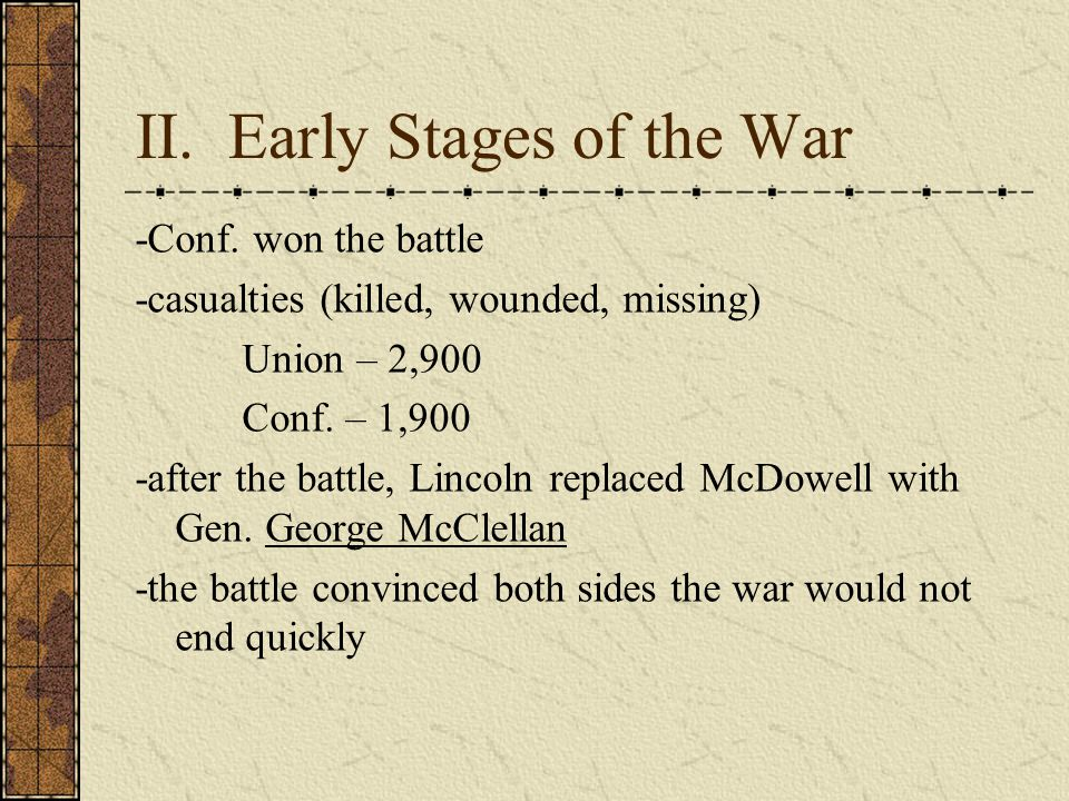 II.Early Stages of the War -Conf.