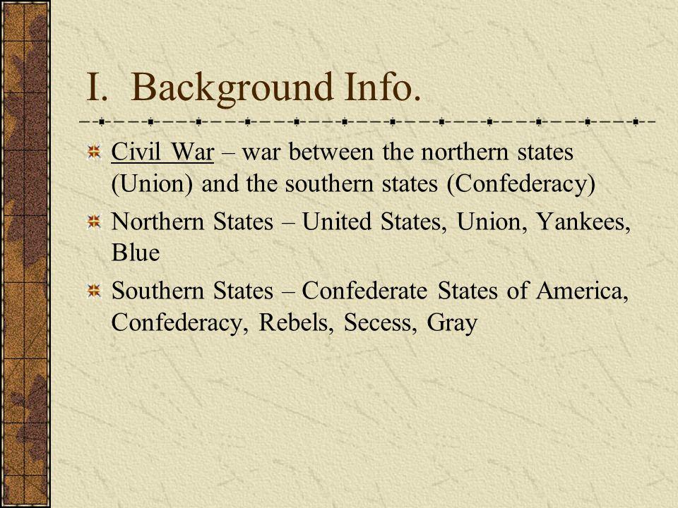 I.Background Info.