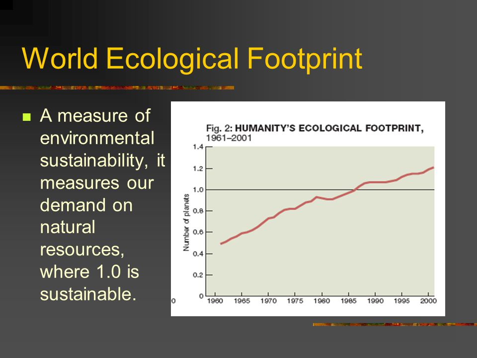 World Ecological Footprint A measure of environmental sustainability, it measures our demand on natural resources, where 1.0 is sustainable.