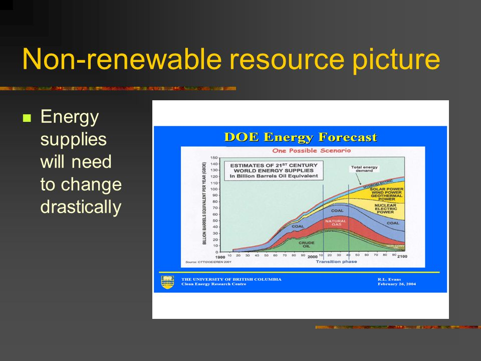 Non-renewable resource picture Energy supplies will need to change drastically