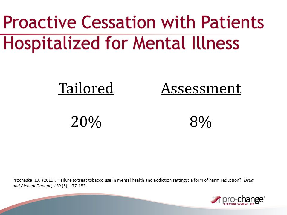 Proactive Cessation with Patients Hospitalized for Mental Illness TailoredAssessment 20%8% Prochaska, J.J.