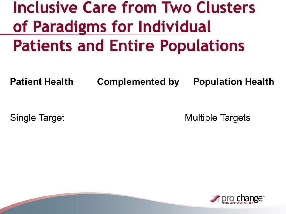 Inclusive Care from Two Clusters of Paradigms for Individual Patients and Entire Populations Patient HealthComplemented byPopulation Health Single TargetMultiple Targets