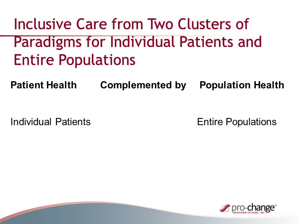 Inclusive Care from Two Clusters of Paradigms for Individual Patients and Entire Populations Patient HealthComplemented byPopulation Health Individual PatientsEntire Populations