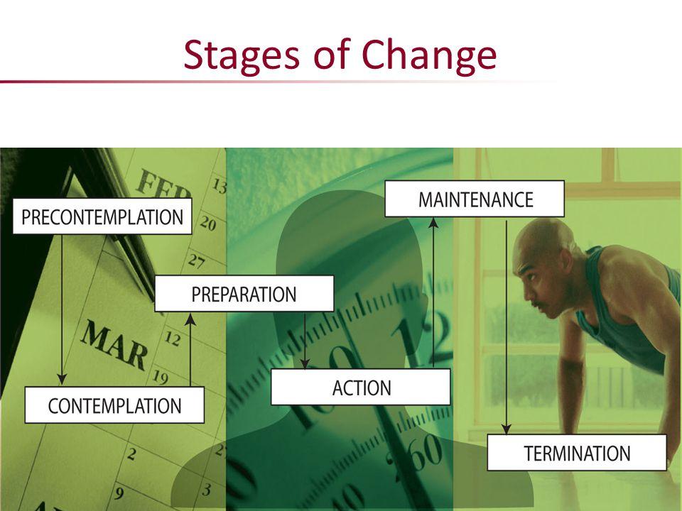 Baseline Stage of Change Regular Exercise PC30.2% (1250) C32.7% (1354) PR27.4% (1132) A5.8% (239) M3.9% (161) Stress Management PC31.0% (1282) C26.3% (1089) PR22.8% (941) A8.1% (336) M11.8% (488)