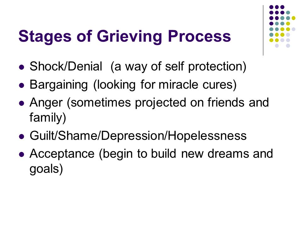 Stages of Grieving Process Shock/Denial (a way of self protection) Bargaining (looking for miracle cures) Anger (sometimes projected on friends and family) Guilt/Shame/Depression/Hopelessness Acceptance (begin to build new dreams and goals)
