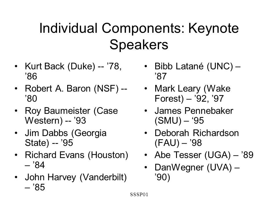 SSSP01 Individual Components: Keynote Speakers Kurt Back (Duke) -- '78, '86 Robert A.