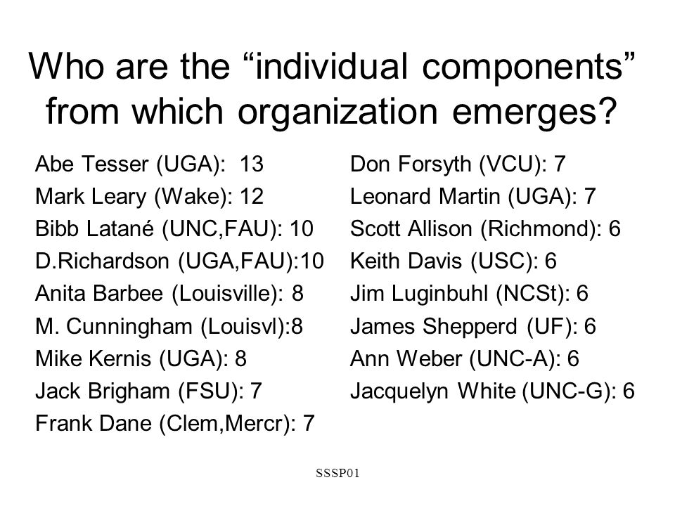 SSSP01 Who are the individual components from which organization emerges.