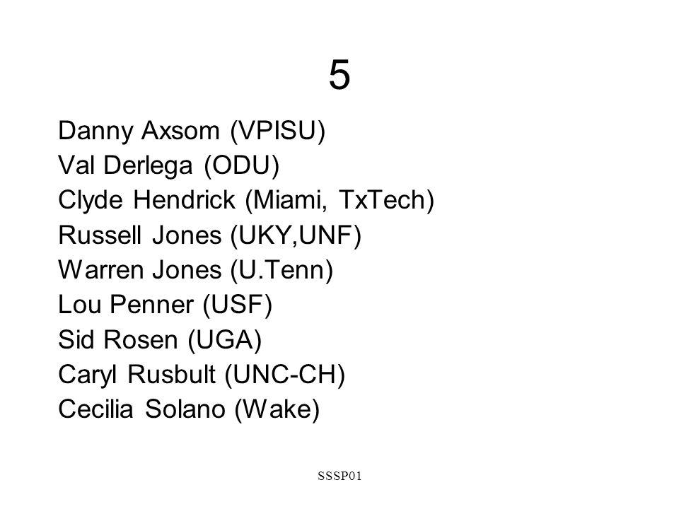 SSSP01 5 Danny Axsom (VPISU) Val Derlega (ODU) Clyde Hendrick (Miami, TxTech) Russell Jones (UKY,UNF) Warren Jones (U.Tenn) Lou Penner (USF) Sid Rosen (UGA) Caryl Rusbult (UNC-CH) Cecilia Solano (Wake)