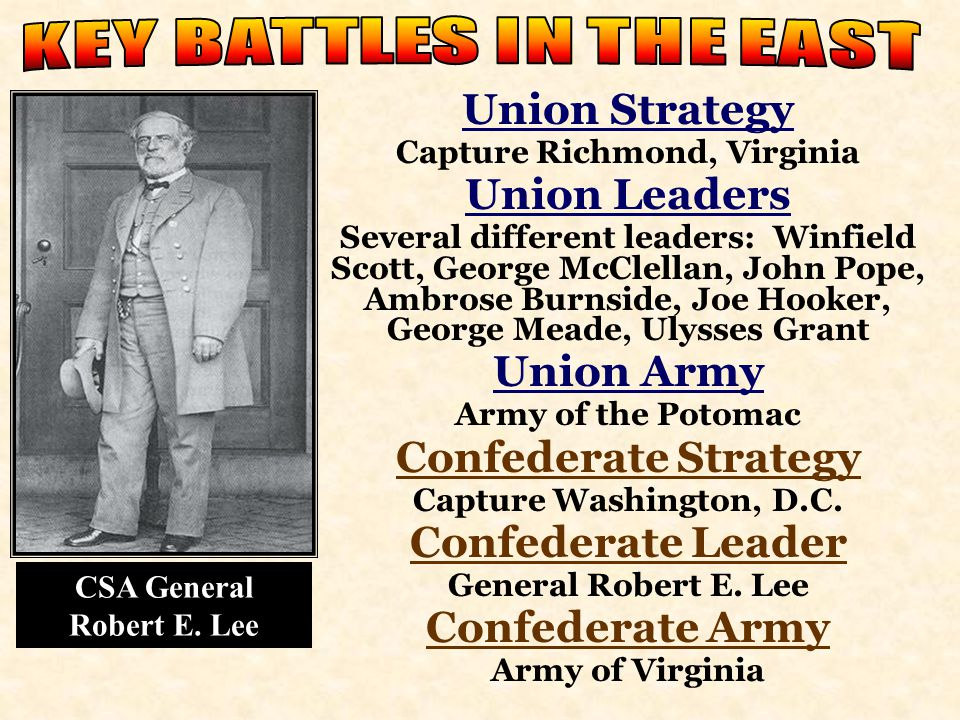 Union Strategy Capture Richmond, Virginia Union Leaders Several different leaders: Winfield Scott, George McClellan, John Pope, Ambrose Burnside, Joe Hooker, George Meade, Ulysses Grant Union Army Army of the Potomac Confederate Strategy Capture Washington, D.C.
