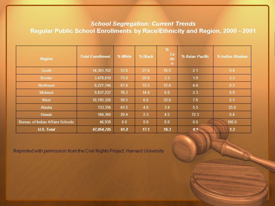 School Segregation: Current Trends Regular Public School Enrollments by Race/Ethnicity and Region, 2000 - 2001 Region Total Enrollment% White% Black %