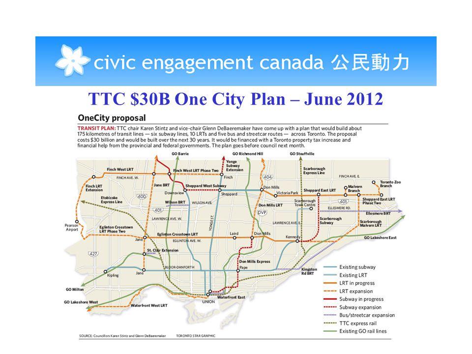 TTC $30B One City Plan – June 2012