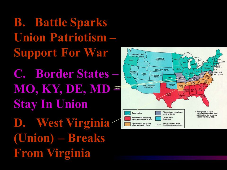 IV.War Begins – Union vs.