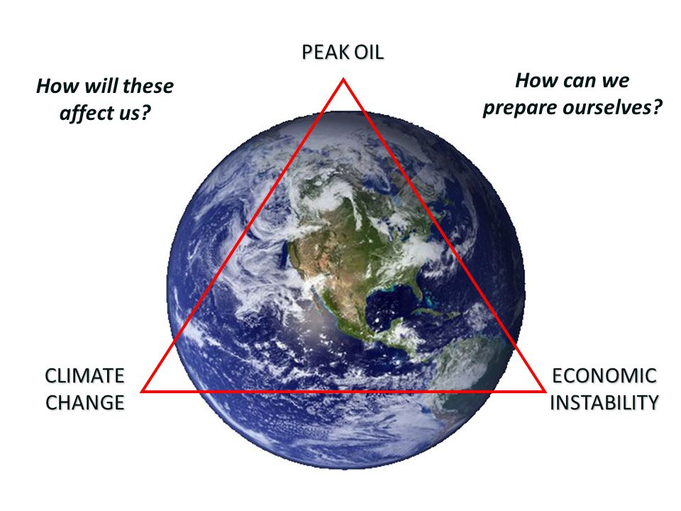 PEAK OIL CLIMATE CHANGE ECONOMIC INSTABILITY How will these affect us.