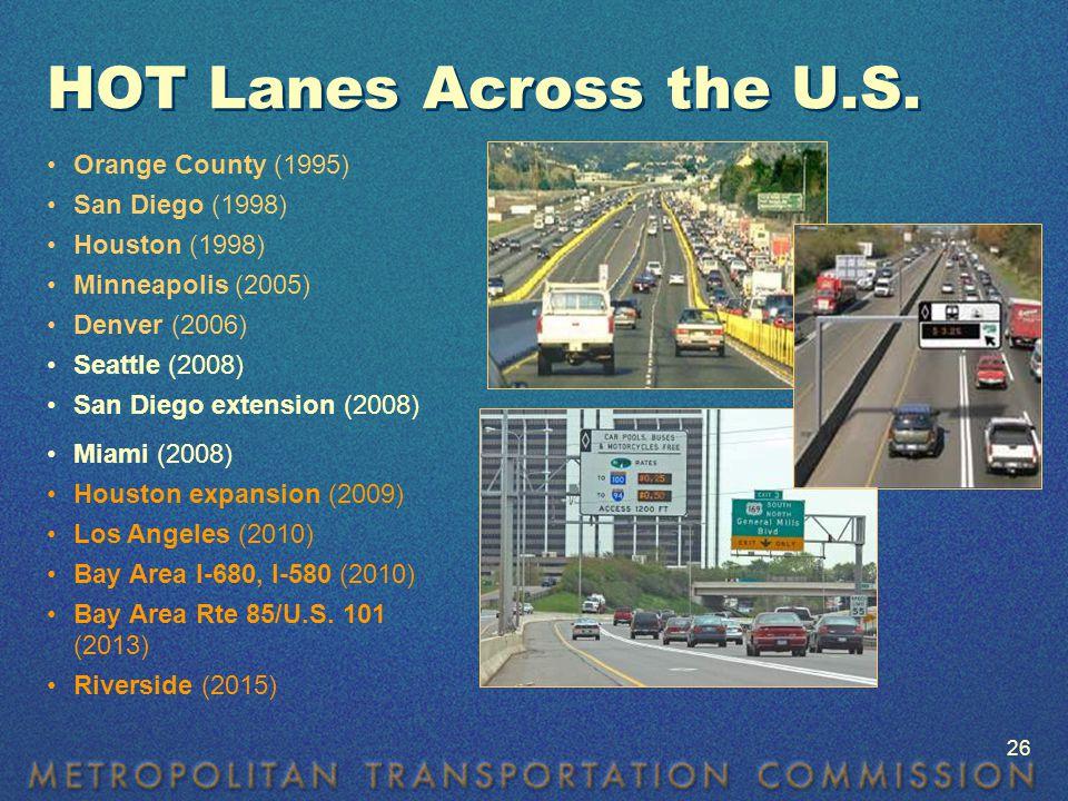HOT Lanes Across the U.S.