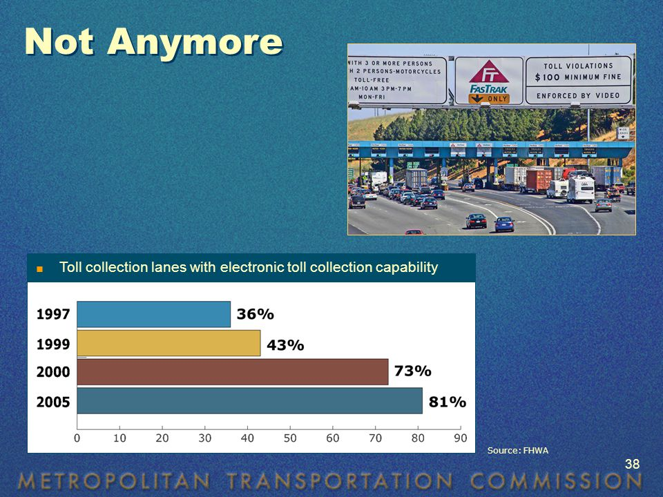 Not Anymore Source: FHWA  Toll collection lanes with electronic toll collection capability 38