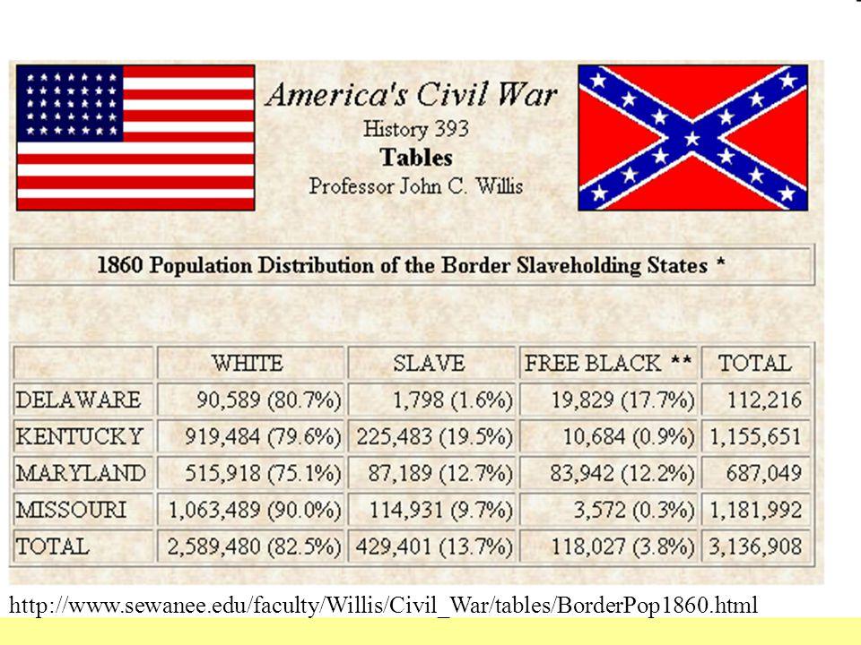 http://www.sewanee.edu/faculty/Willis/Civil_War/tables/BorderPop1860.html