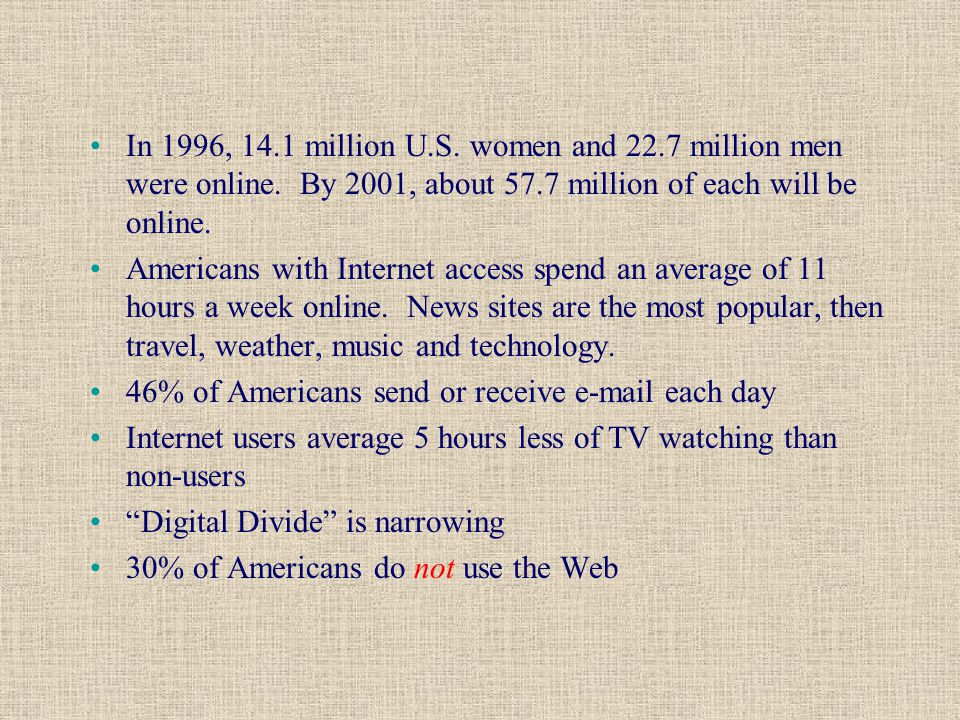 In 1996, 14.1 million U.S.women and 22.7 million men were online.