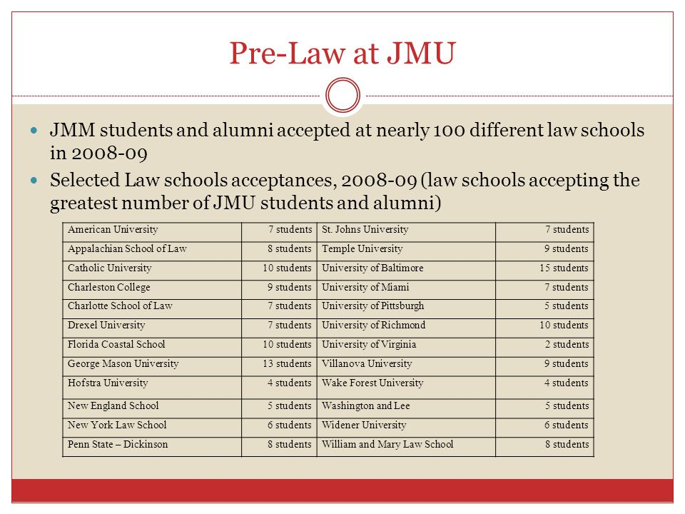 Pre-Law at JMU JMM students and alumni accepted at nearly 100 different law schools in 2008-09 Selected Law schools acceptances, 2008-09 (law schools accepting the greatest number of JMU students and alumni) American University 7 studentsSt.